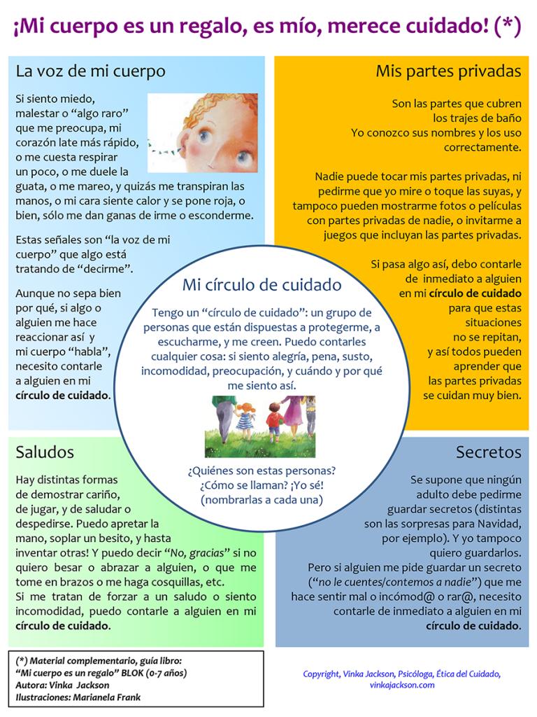 Tabla_circulo_de_cuidado