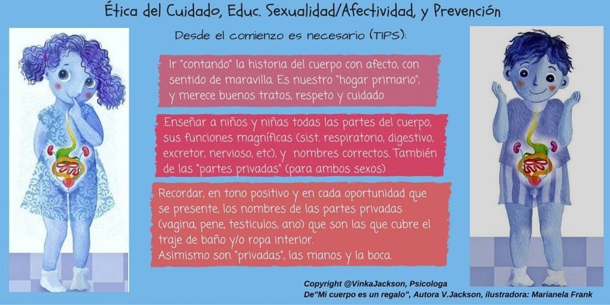 care_ethics_sexed_CSA_prevention