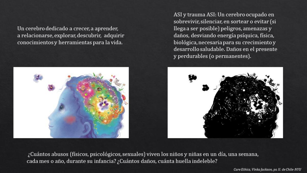 cerebro niños